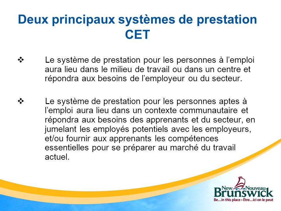 Deux principaux systèmes de prestation CET Le système de prestation pour les personnes à lemploi aura lieu dans le milieu de travail ou dans un centre et répondra aux besoins de lemployeur ou du secteur.
