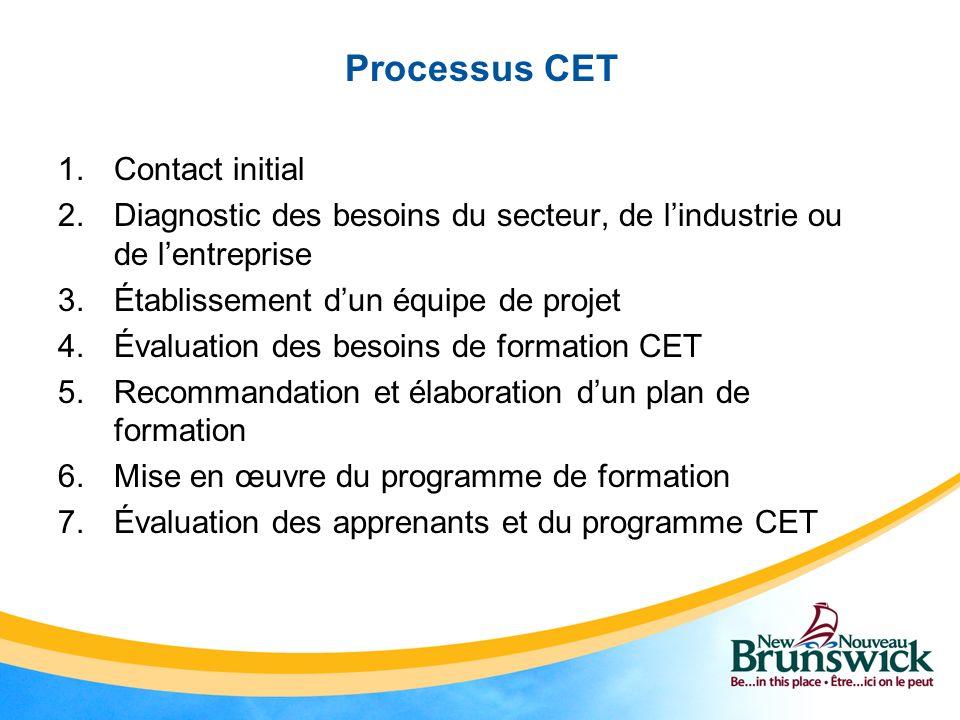Processus CET 1.Contact initial 2.Diagnostic des besoins du secteur, de lindustrie ou de lentreprise 3.Établissement dun équipe de projet 4.Évaluation