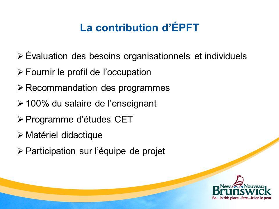 La contribution dÉPFT Évaluation des besoins organisationnels et individuels Fournir le profil de loccupation Recommandation des programmes 100% du sa