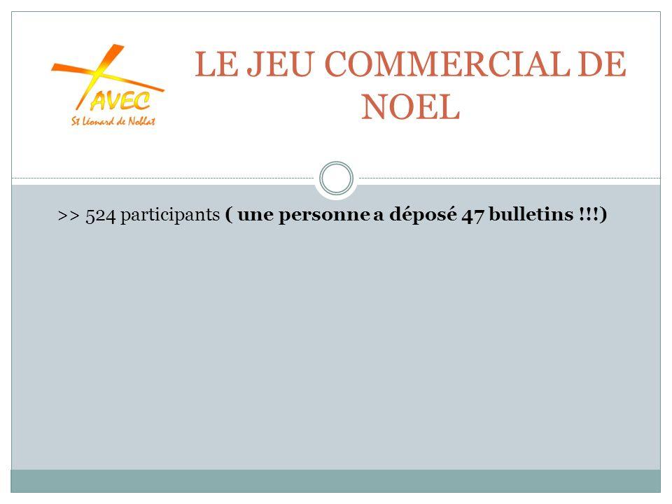 LE JEU COMMERCIAL DE NOEL >> 524 participants ( une personne a déposé 47 bulletins !!!)