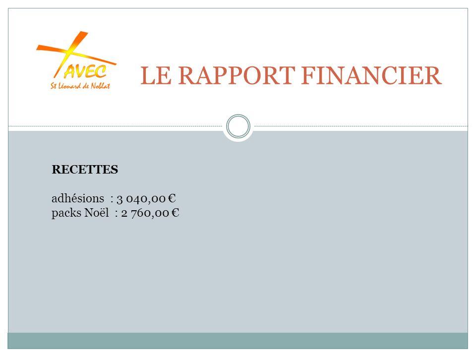 LE RAPPORT FINANCIER RECETTES adhésions : 3 040,00 packs Noël : 2 760,00