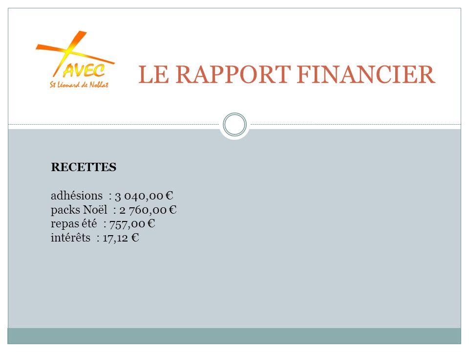 LE RAPPORT FINANCIER RECETTES adhésions : 3 040,00 packs Noël : 2 760,00 repas été : 757,00 intérêts : 17,12