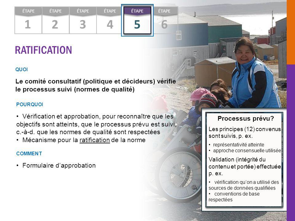 ÉTAPE 1 2 3 4 5 6 RATIFICATION QUOI Le comité consultatif (politique et décideurs) vérifie le processus suivi (normes de qualité) POURQUOI Vérificatio