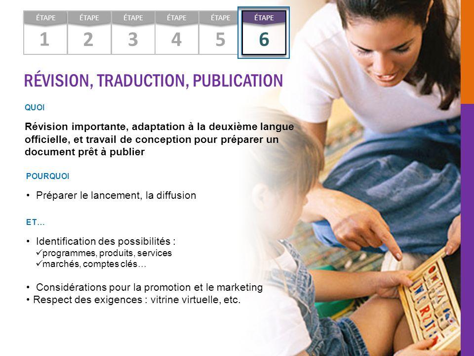 ÉTAPE 1 2 3 4 5 6 RÉVISION, TRADUCTION, PUBLICATION QUOI Révision importante, adaptation à la deuxième langue officielle, et travail de conception pou