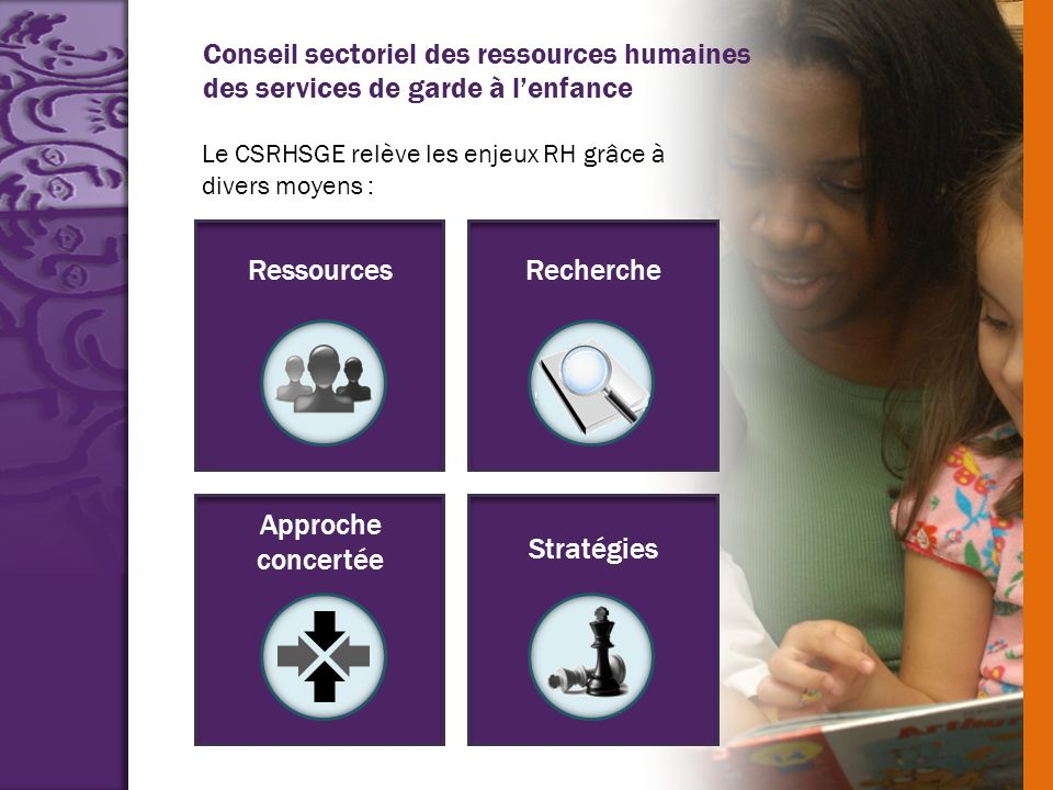 Conseil sectoriel des ressources humaines des services de garde à lenfance Le CSRHSGE relève les enjeux RH grâce à divers moyens : RessourcesRecherche