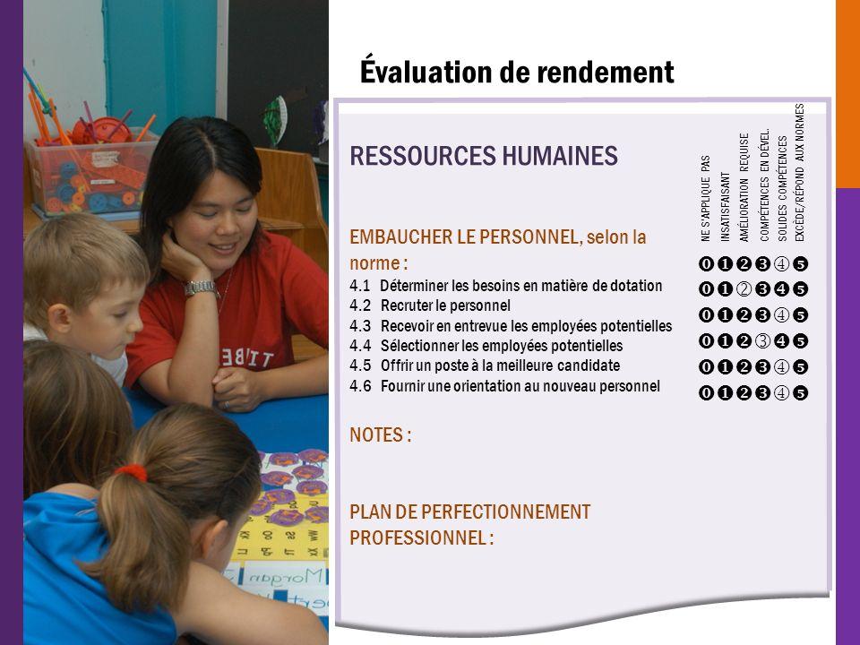 Évaluation de rendement RESSOURCES HUMAINES EMBAUCHER LE PERSONNEL, selon la norme : 4.1 Déterminer les besoins en matière de dotation 4.2 Recruter le