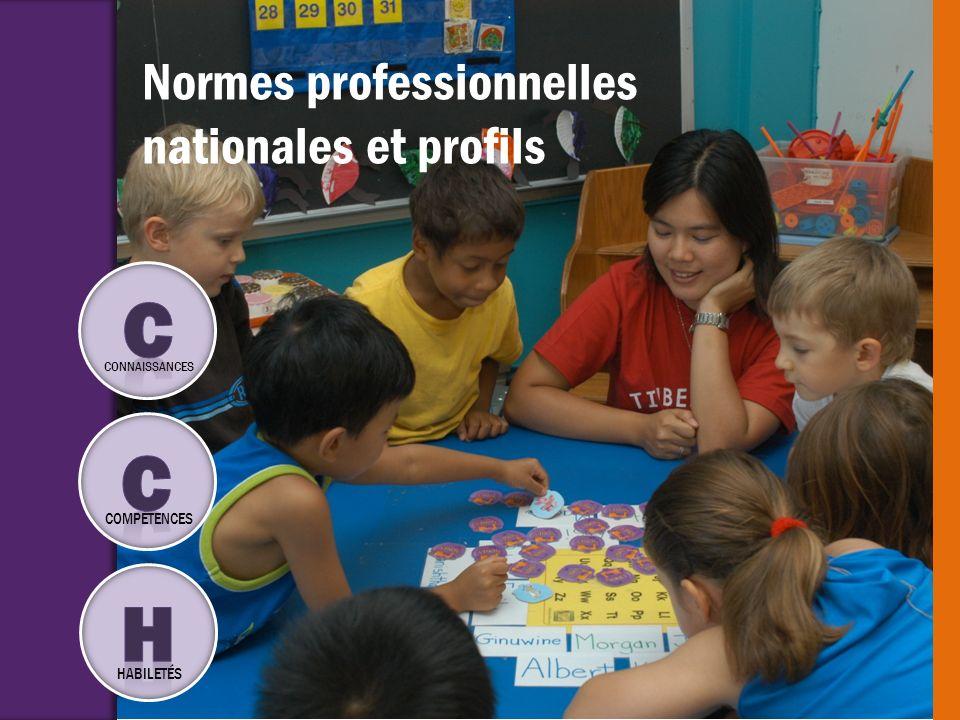 Avez-vous déjà utilisé des normes professionnelles nationales.