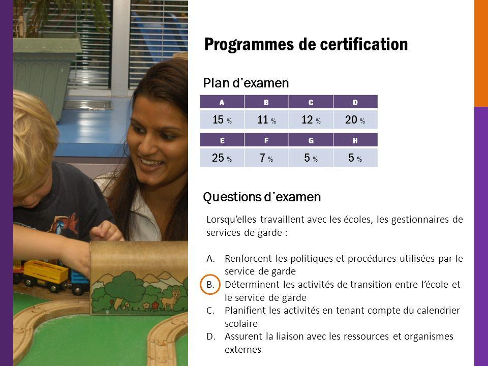 Plan dexamen Questions dexamen Programmes de certification ABCD 15 % 11 % 12 % 20 % EFGH 25 % 7 % 5 % Lorsquelles travaillent avec les écoles, les ges