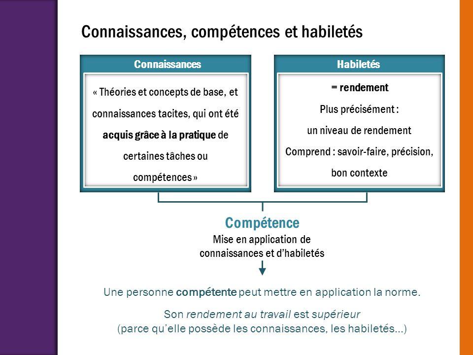 Connaissances, compétences et habiletés ConnaissancesHabiletés « Théories et concepts de base, et connaissances tacites, qui ont été acquis grâce à la