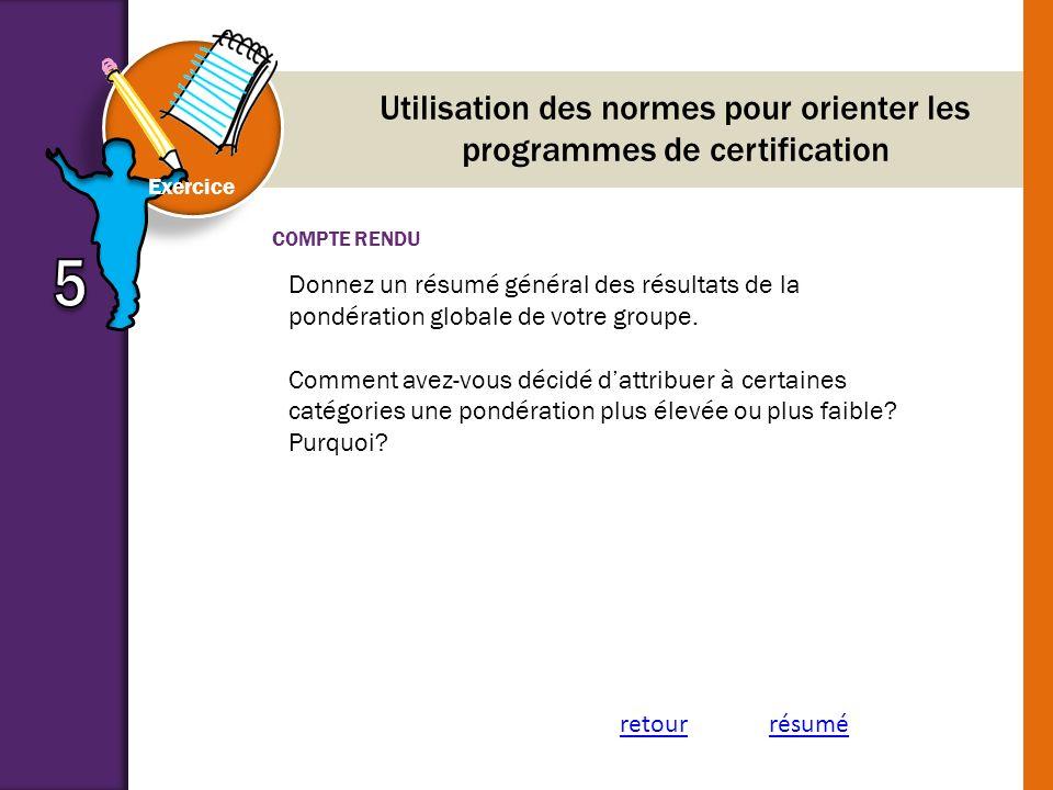 COMPTE RENDU Utilisation des normes pour orienter les programmes de certification Exercice Donnez un résumé général des résultats de la pondération gl