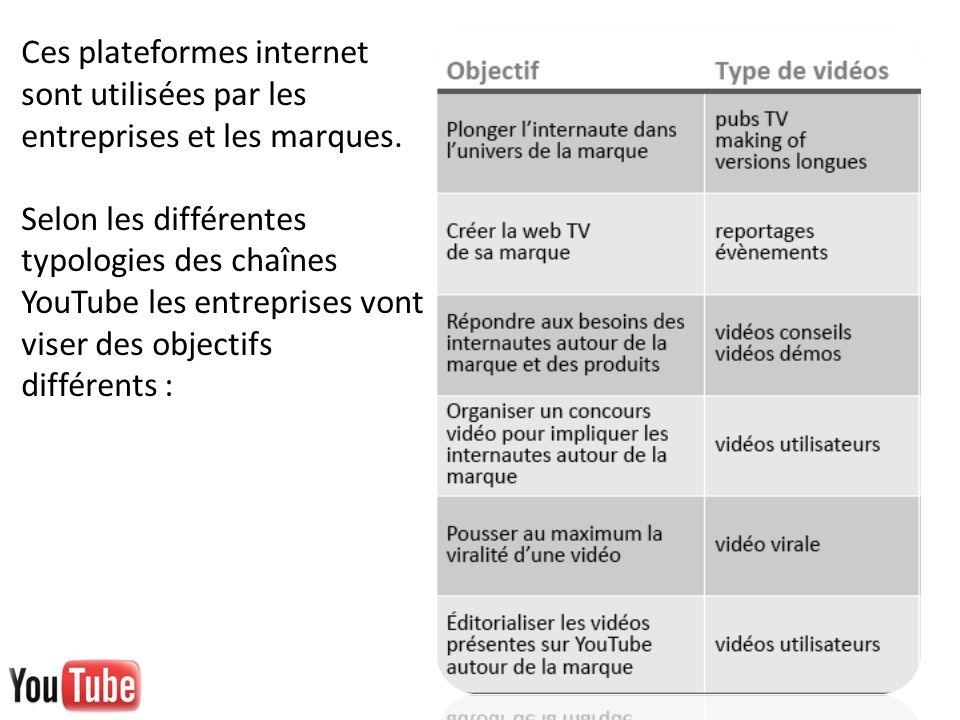 Ces plateformes internet sont utilisées par les entreprises et les marques. Selon les différentes typologies des chaînes YouTube les entreprises vont