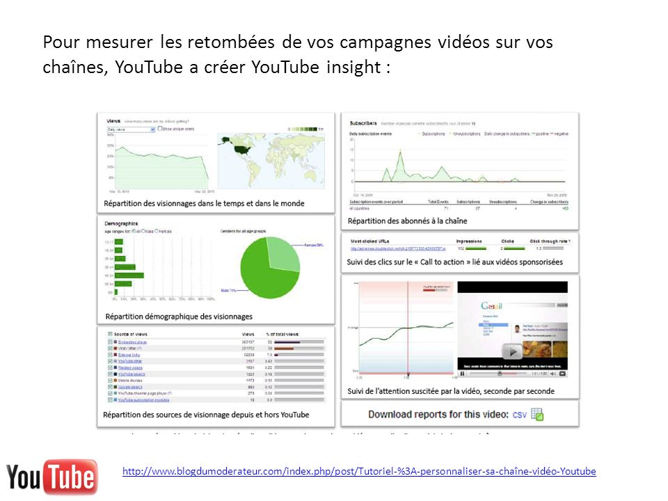Pour mesurer les retombées de vos campagnes vidéos sur vos chaînes, YouTube a créer YouTube insight : http://www.blogdumoderateur.com/index.php/post/T