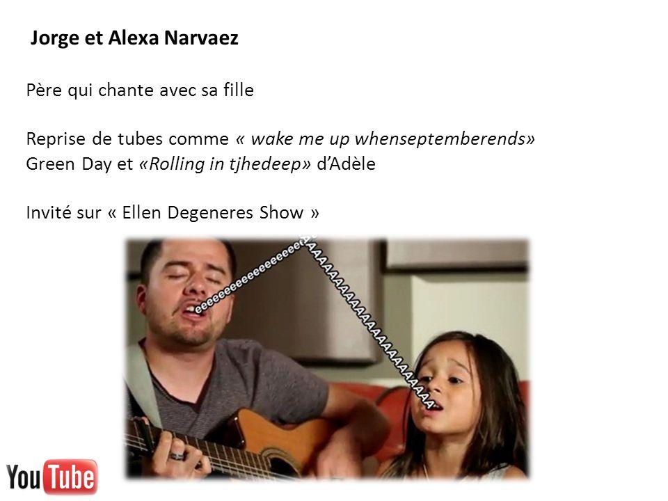 Jorge et Alexa Narvaez Père qui chante avec sa fille Reprise de tubes comme « wake me up whenseptemberends» Green Day et «Rolling in tjhedeep» dAdèle