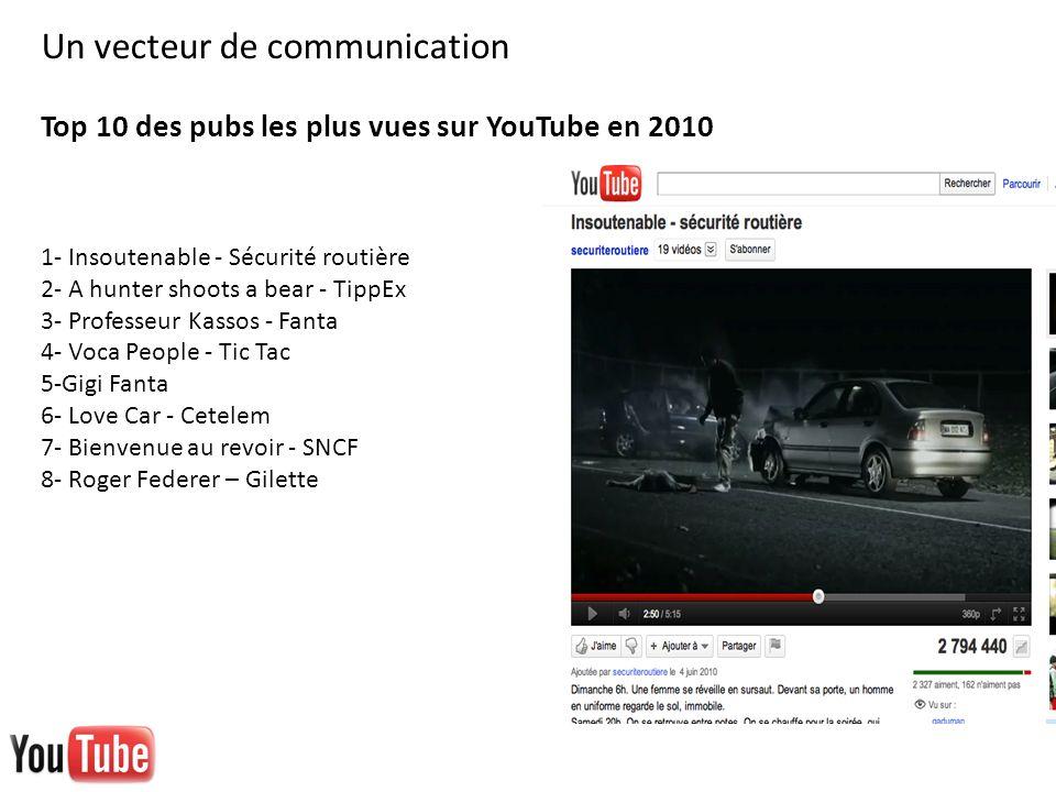Un vecteur de communication Top 10 des pubs les plus vues sur YouTube en 2010 1- Insoutenable - Sécurité routière 2- A hunter shoots a bear - TippEx 3