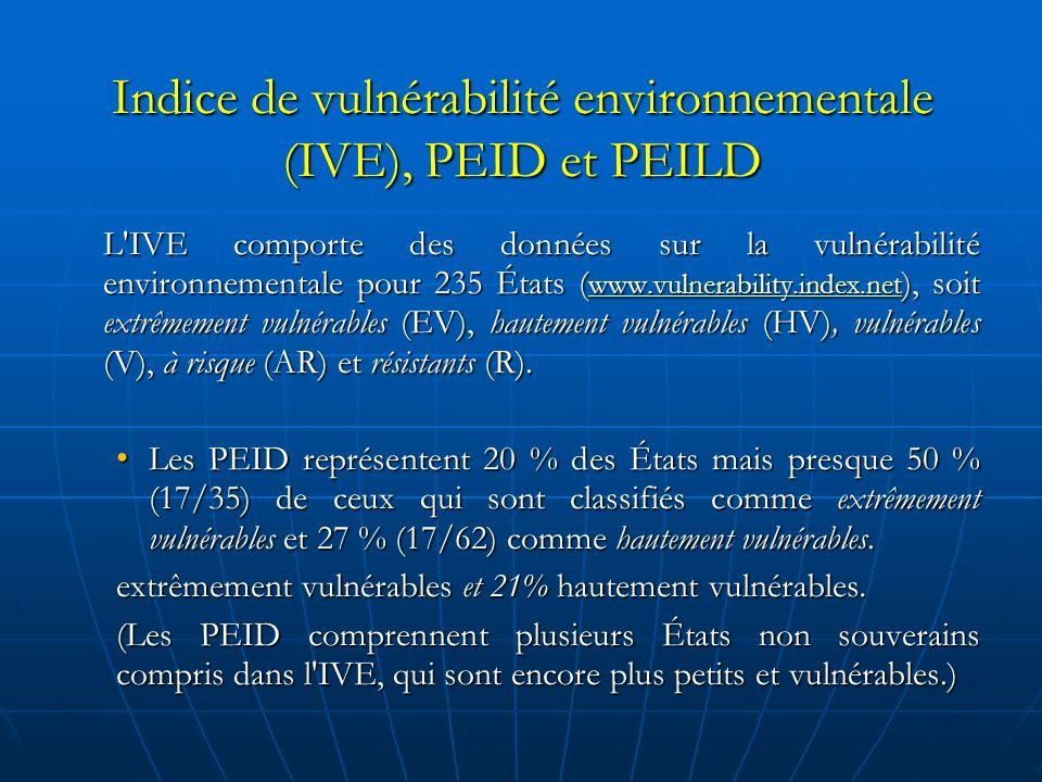 Indice de vulnérabilité environnementale (IVE), PEID et PEILD L IVE comporte des données sur la vulnérabilité environnementale pour 235 États ( www.vulnerability.index.net ), soit extrêmement vulnérables (EV), hautement vulnérables (HV), vulnérables (V), à risque (AR) et résistants (R).