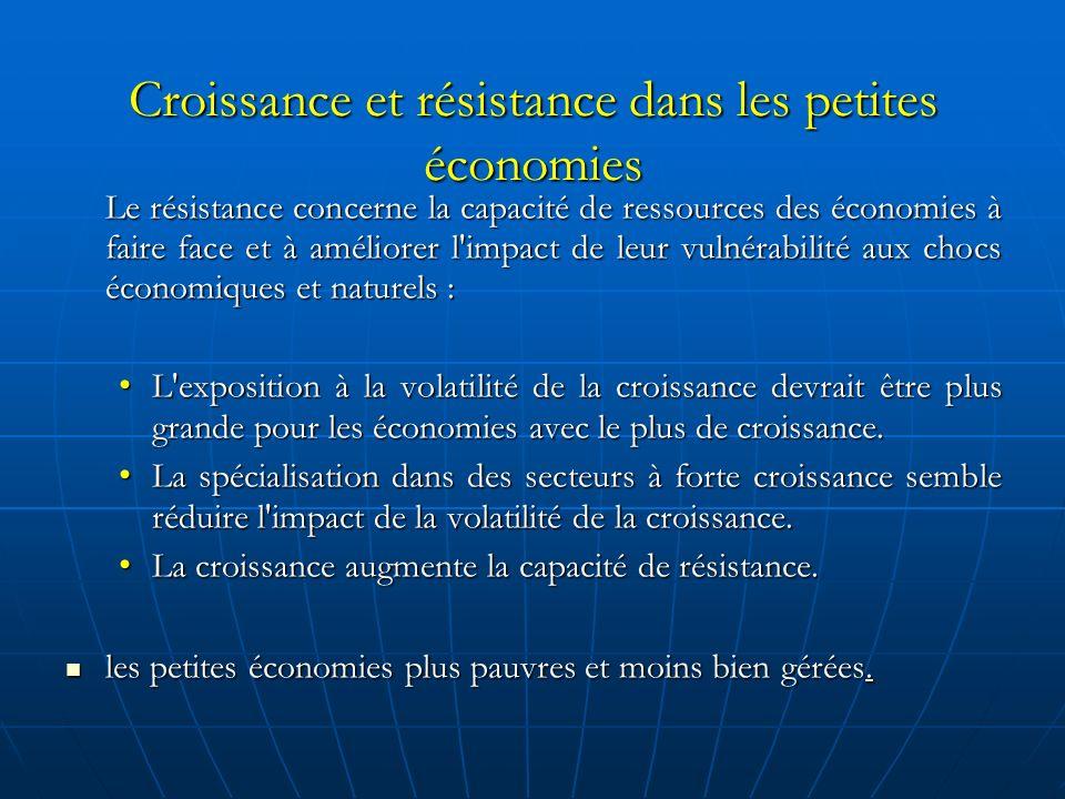 Croissance et résistance dans les petites économies Le résistance concerne la capacité de ressources des économies à faire face et à améliorer l impact de leur vulnérabilité aux chocs économiques et naturels : L exposition à la volatilité de la croissance devrait être plus grande pour les économies avec le plus de croissance.