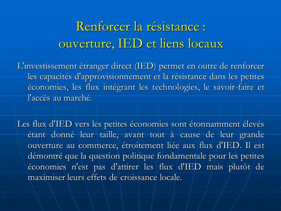 Renforcer la résistance : ouverture, IED et liens locaux L investissement étranger direct (IED) permet en outre de renforcer les capacités d approvisionnement et la résistance dans les petites économies, les flux intégrant les technologies, le savoir-faire et l accès au marché.