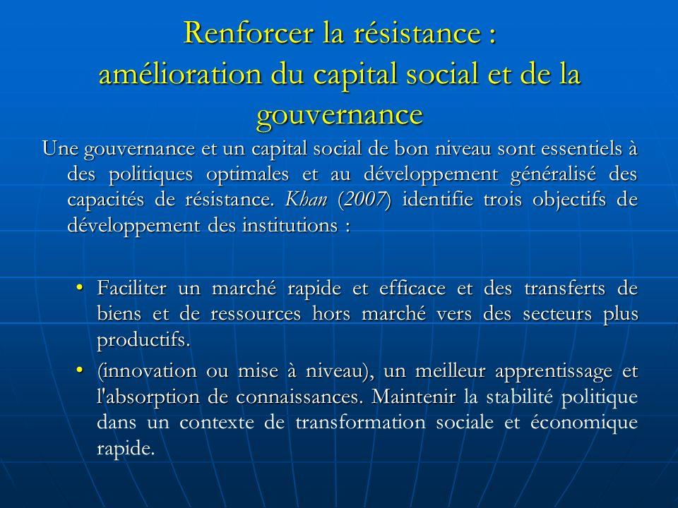 Renforcer la résistance : amélioration du capital social et de la gouvernance Une gouvernance et un capital social de bon niveau sont essentiels à des politiques optimales et au développement généralisé des capacités de résistance.
