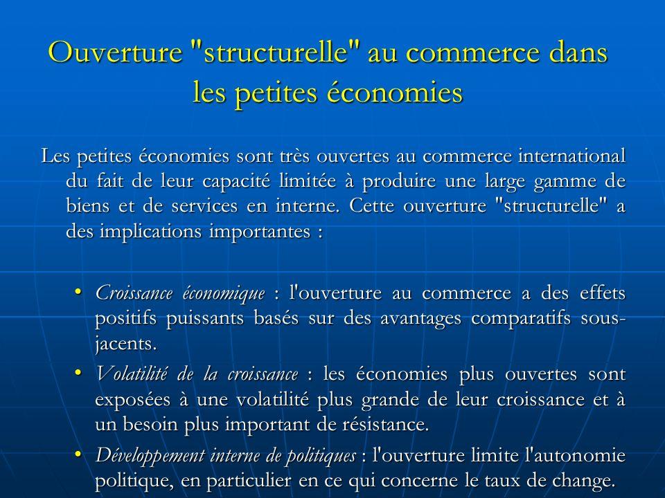 Ouverture structurelle au commerce dans les petites économies Les petites économies sont très ouvertes au commerce international du fait de leur capacité limitée à produire une large gamme de biens et de services en interne.