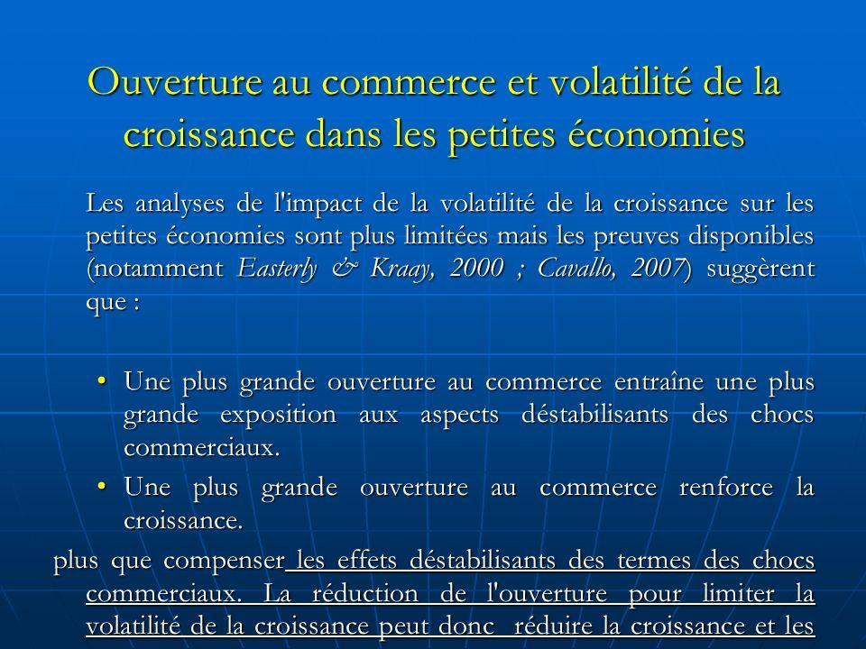 Solutions politiques à la volatilité structurelle de la croissance Diversification des exportations : solution standard de la concentration des exportations et de la volatilité des prix des exportations et des revenus mais très entravée dans les petites économies.