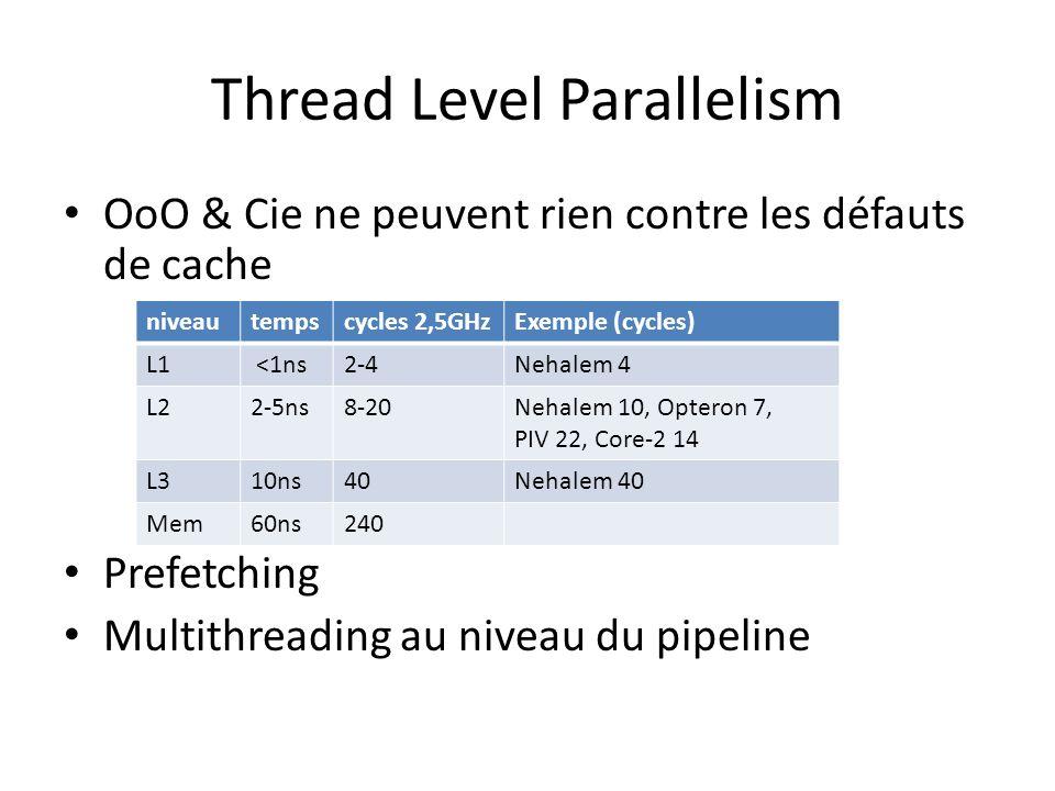 Thread Level Parallelism OoO & Cie ne peuvent rien contre les défauts de cache Prefetching Multithreading au niveau du pipeline niveautempscycles 2,5GHzExemple (cycles) L1 <1ns2-4Nehalem 4 L22-5ns8-20Nehalem 10, Opteron 7, PIV 22, Core-2 14 L310ns40Nehalem 40 Mem60ns240