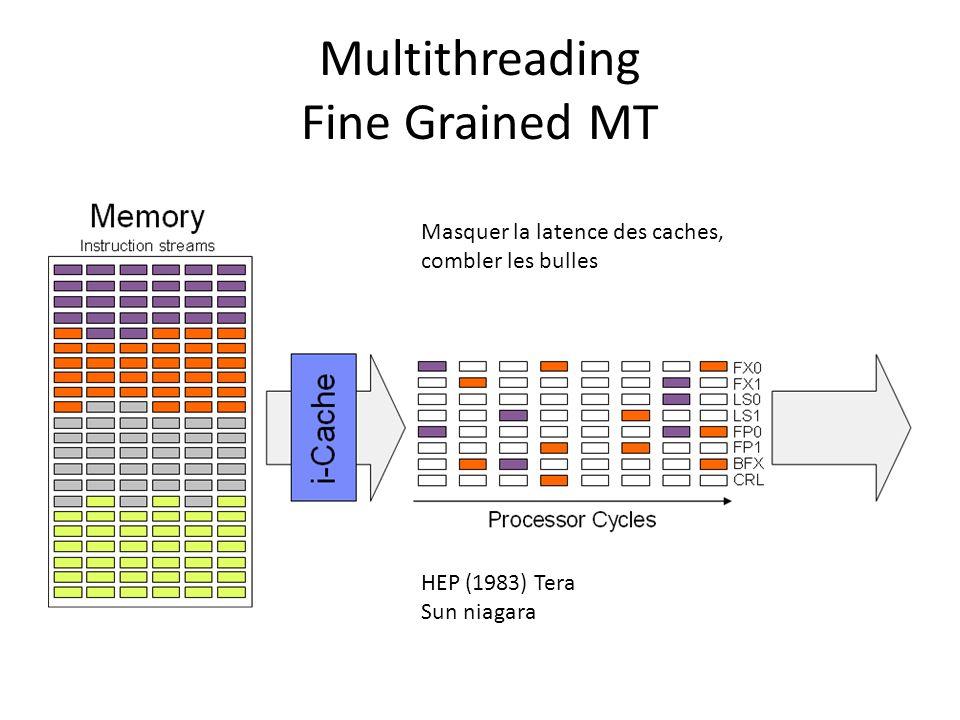 Multithreading Fine Grained MT Masquer la latence des caches, combler les bulles HEP (1983) Tera Sun niagara