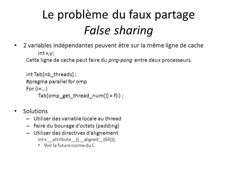 Le problème du faux partage False sharing 2 variables indépendantes peuvent être sur la même ligne de cache int x,y; Cette ligne de cache peut faire du ping-pong entre deux processeurs.