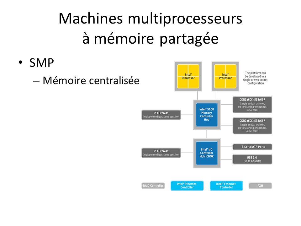 Machines multiprocesseurs à mémoire partagée SMP – Mémoire centralisée