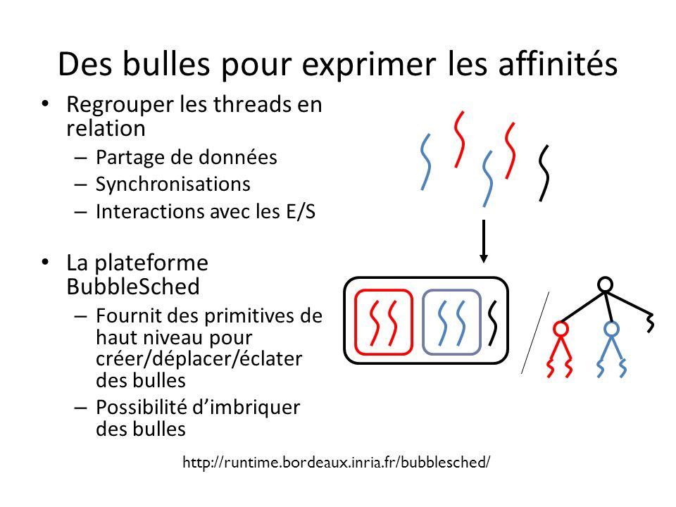 Des bulles pour exprimer les affinités Regrouper les threads en relation – Partage de données – Synchronisations – Interactions avec les E/S La plateforme BubbleSched – Fournit des primitives de haut niveau pour créer/déplacer/éclater des bulles – Possibilité dimbriquer des bulles http://runtime.bordeaux.inria.fr/bubblesched/