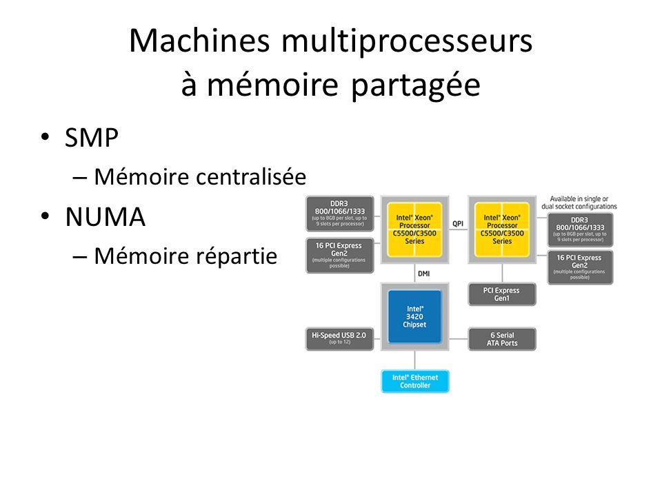 Machines multiprocesseurs à mémoire partagée SMP – Mémoire centralisée NUMA – Mémoire répartie