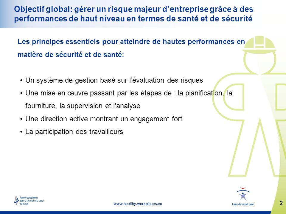 3 www.healthy-workplaces.eu En quoi consiste une culture de la santé et de la sécurité fondée sur le leadership et la participation.
