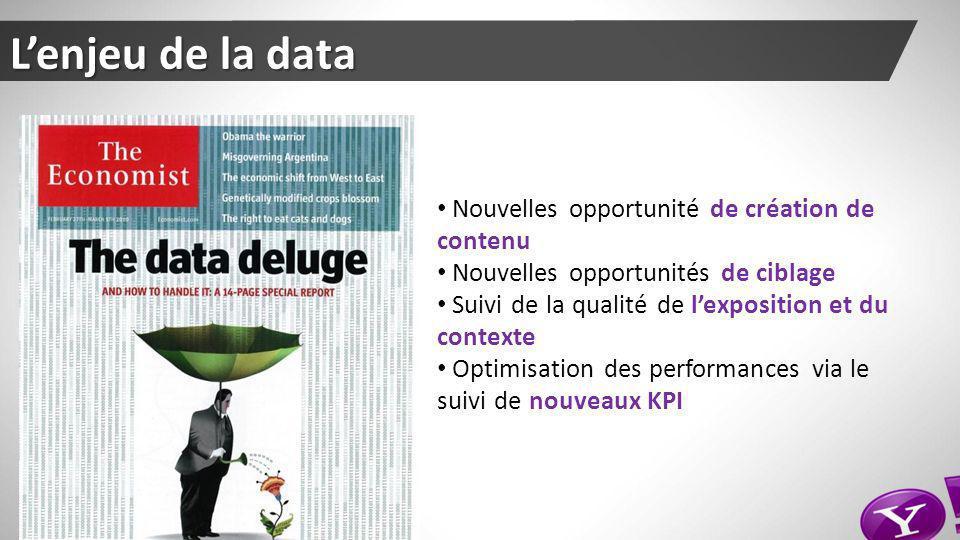 Lenjeu de la data Nouvelles opportunité de création de contenu Nouvelles opportunités de ciblage Suivi de la qualité de lexposition et du contexte Optimisation des performances via le suivi de nouveaux KPI