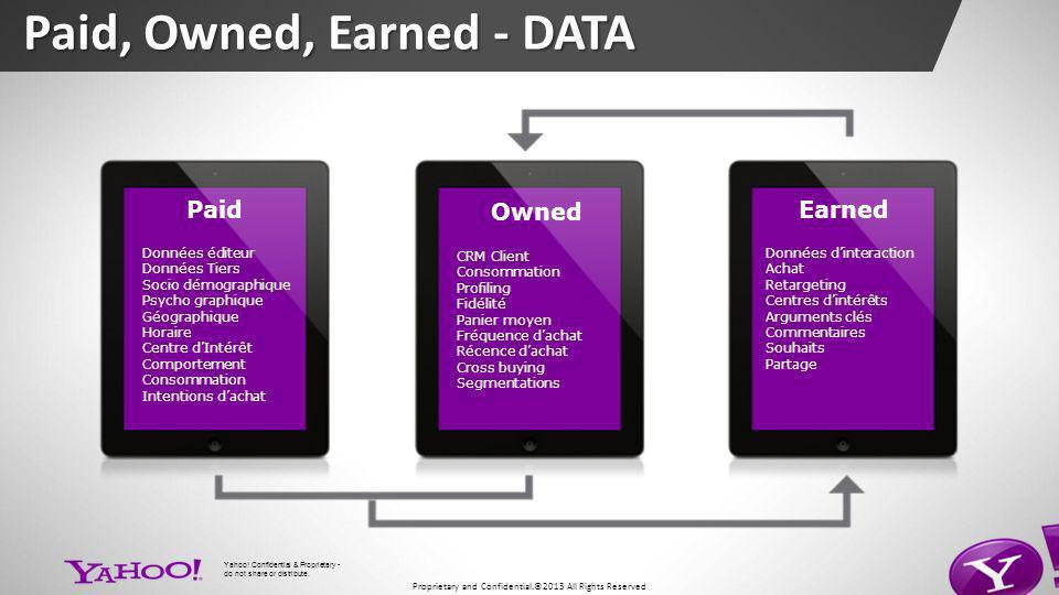 Yahoo.protège la vie privée de ses utilisateurs en respectant la législation en vigueur.