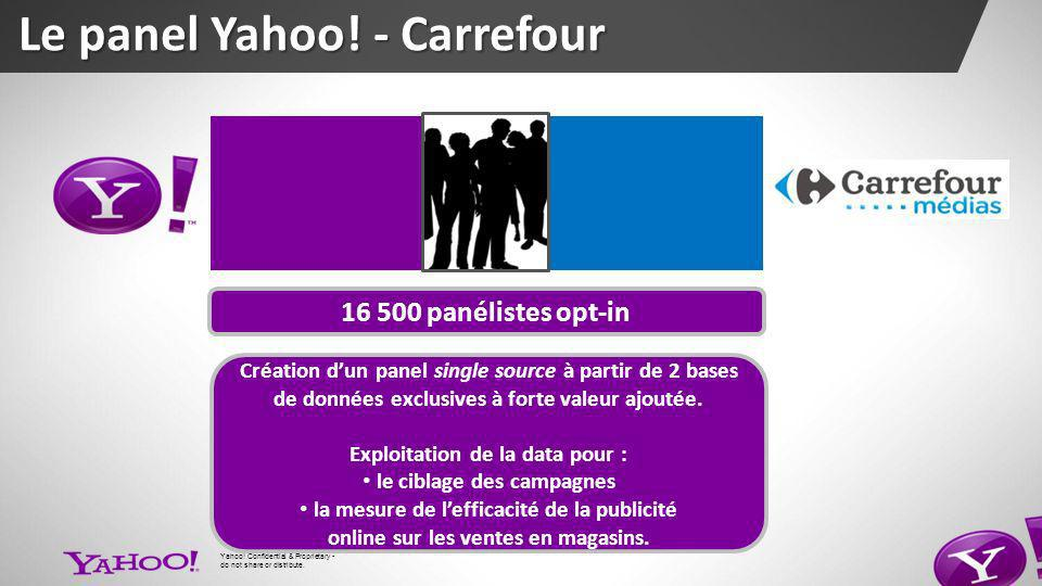 16 500 panélistes opt-in Création dun panel single source à partir de 2 bases de données exclusives à forte valeur ajoutée.