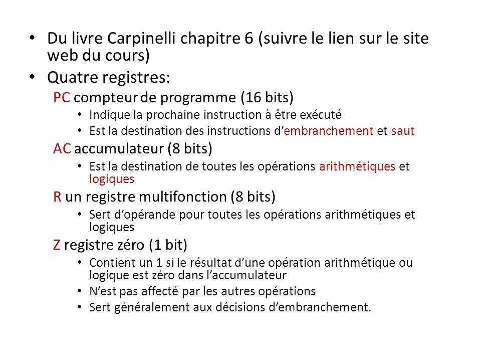 Du livre Carpinelli chapitre 6 (suivre le lien sur le site web du cours) Quatre registres: PC compteur de programme (16 bits) Indique la prochaine ins