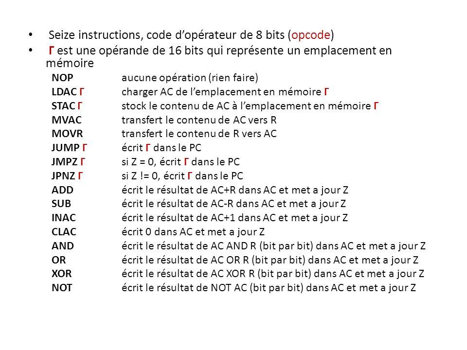 Seize instructions, code dopérateur de 8 bits (opcode) Γ est une opérande de 16 bits qui représente un emplacement en mémoire NOPaucune opération (rie