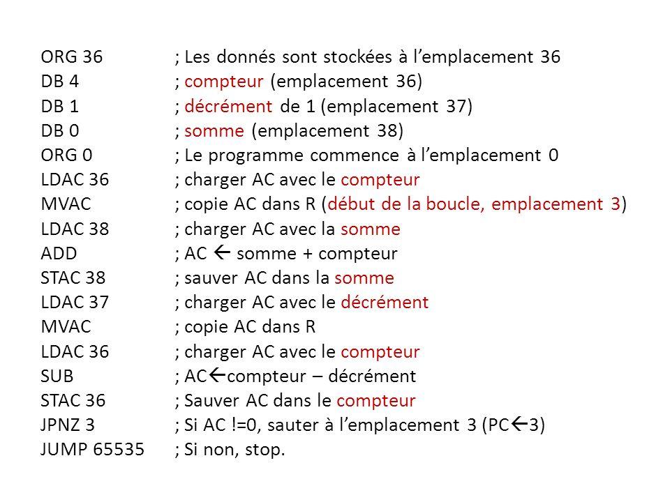 ORG 36; Les donnés sont stockées à lemplacement 36 DB 4; compteur (emplacement 36) DB 1; décrément de 1 (emplacement 37) DB 0; somme (emplacement 38)
