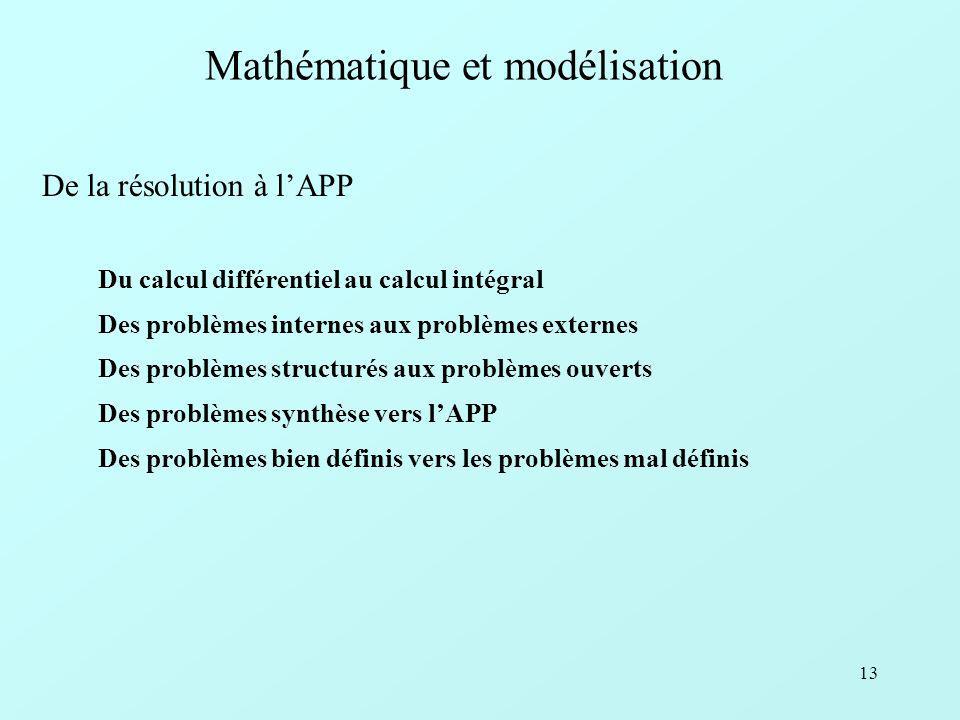 13 Mathématique et modélisation Du calcul différentiel au calcul intégral Des problèmes internes aux problèmes externes Des problèmes structurés aux problèmes ouverts Des problèmes synthèse vers lAPP Des problèmes bien définis vers les problèmes mal définis De la résolution à lAPP