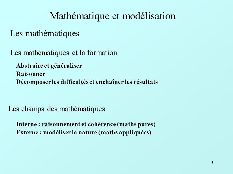 5 Mathématique et modélisation Les mathématiques Abstraire et généraliser Raisonner Décomposer les difficultés et enchaîner les résultats Interne : raisonnement et cohérence (maths pures) Externe : modéliser la nature (maths appliquées) Les mathématiques et la formation Les champs des mathématiques