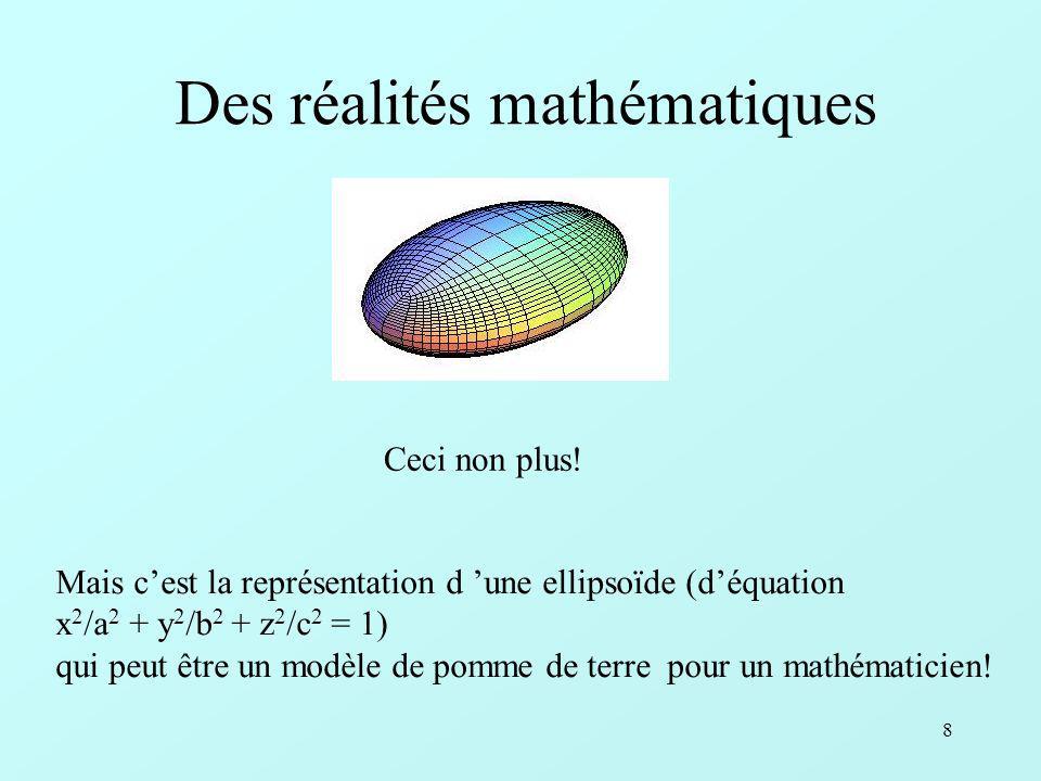 9 Avec ce modèle on peut : Faire des calculs avec notre ellipsoïde (volume, surface,...