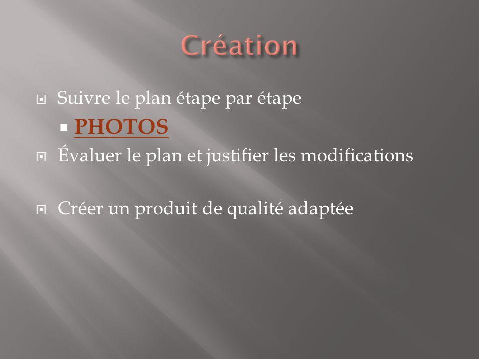 Suivre le plan étape par étape PHOTOS Évaluer le plan et justifier les modifications Créer un produit de qualité adaptée