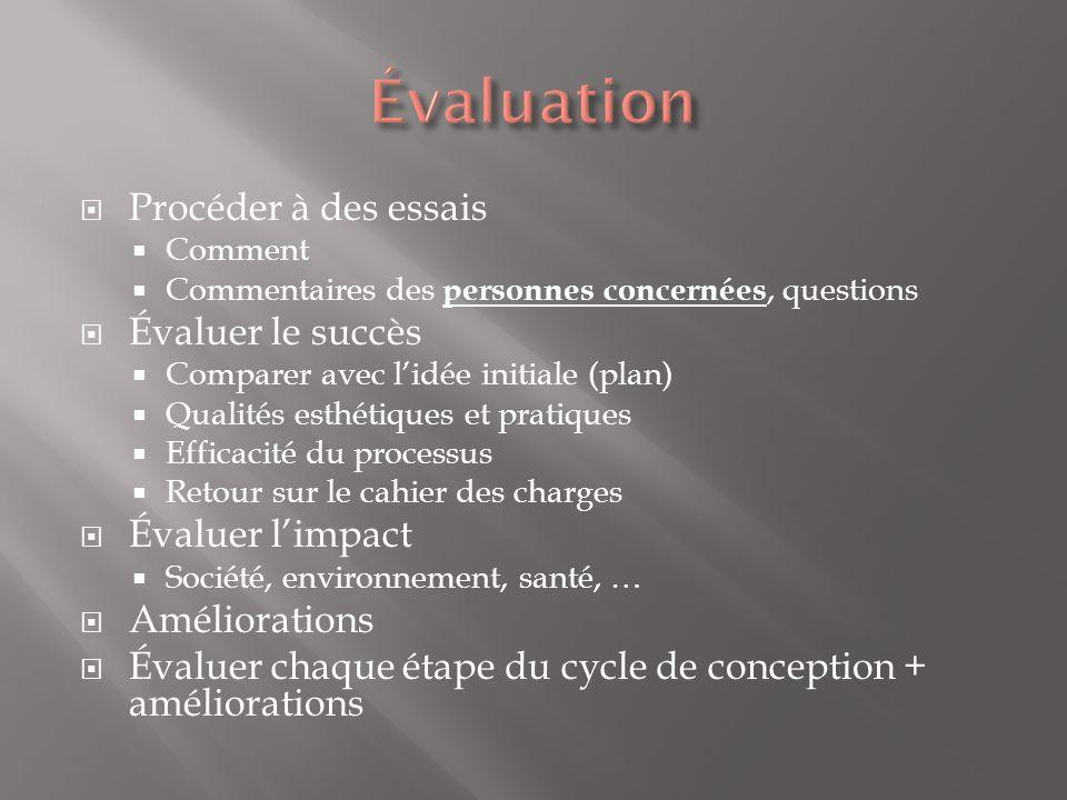Procéder à des essais Comment Commentaires des personnes concernées, questions Évaluer le succès Comparer avec lidée initiale (plan) Qualités esthétiq