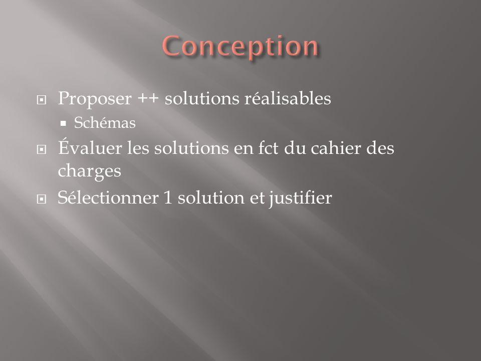 Proposer ++ solutions réalisables Schémas Évaluer les solutions en fct du cahier des charges Sélectionner 1 solution et justifier