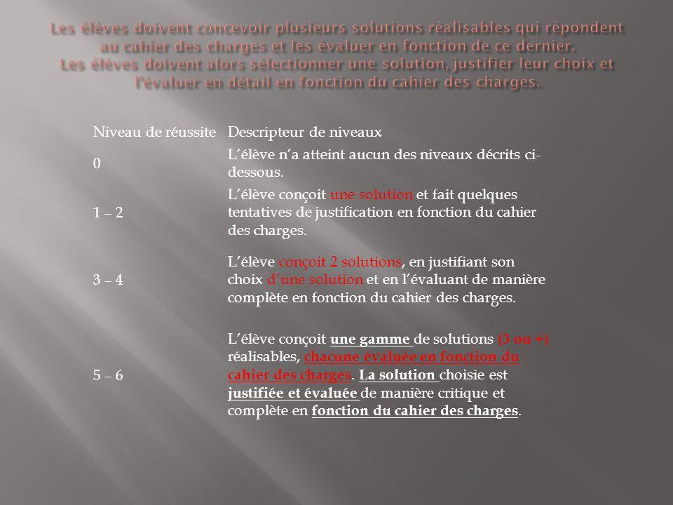 Niveau de réussiteDescripteur de niveaux 0 Lélève na atteint aucun des niveaux décrits ci- dessous. 1 – 2 Lélève conçoit une solution et fait quelques