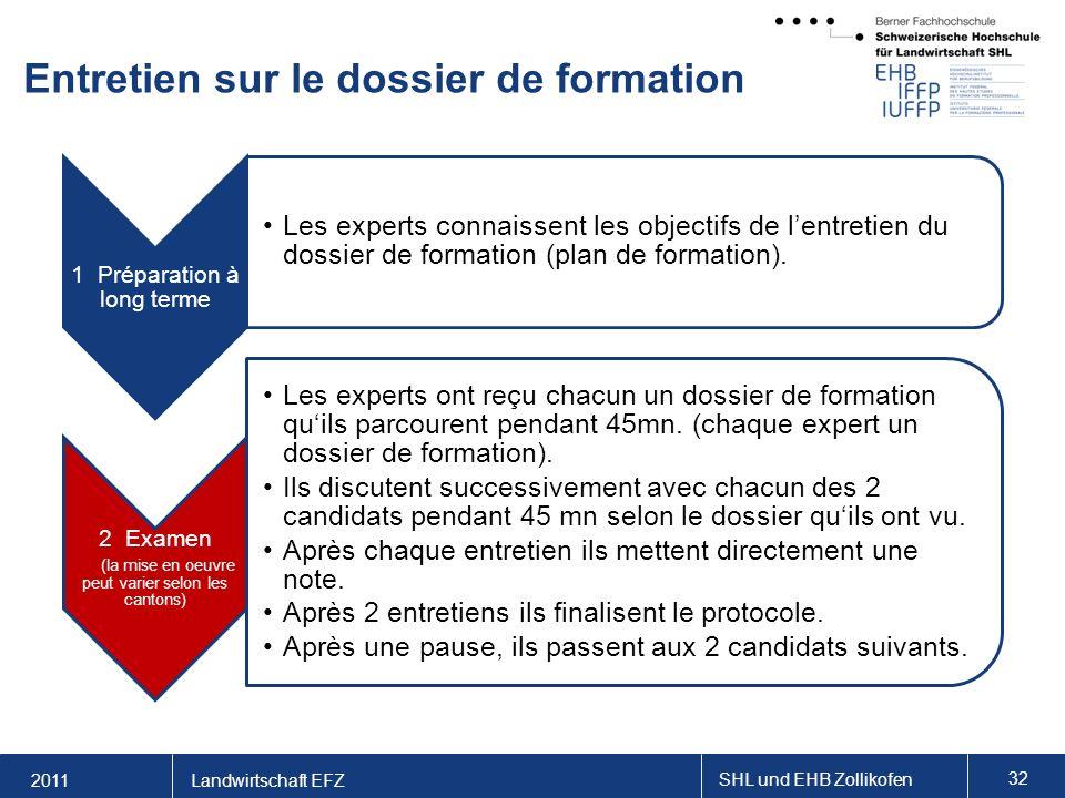 2011 SHL und EHB Zollikofen 32 Landwirtschaft EFZ Entretien sur le dossier de formation 1 Préparation à long terme Les experts connaissent les objectifs de lentretien du dossier de formation (plan de formation).