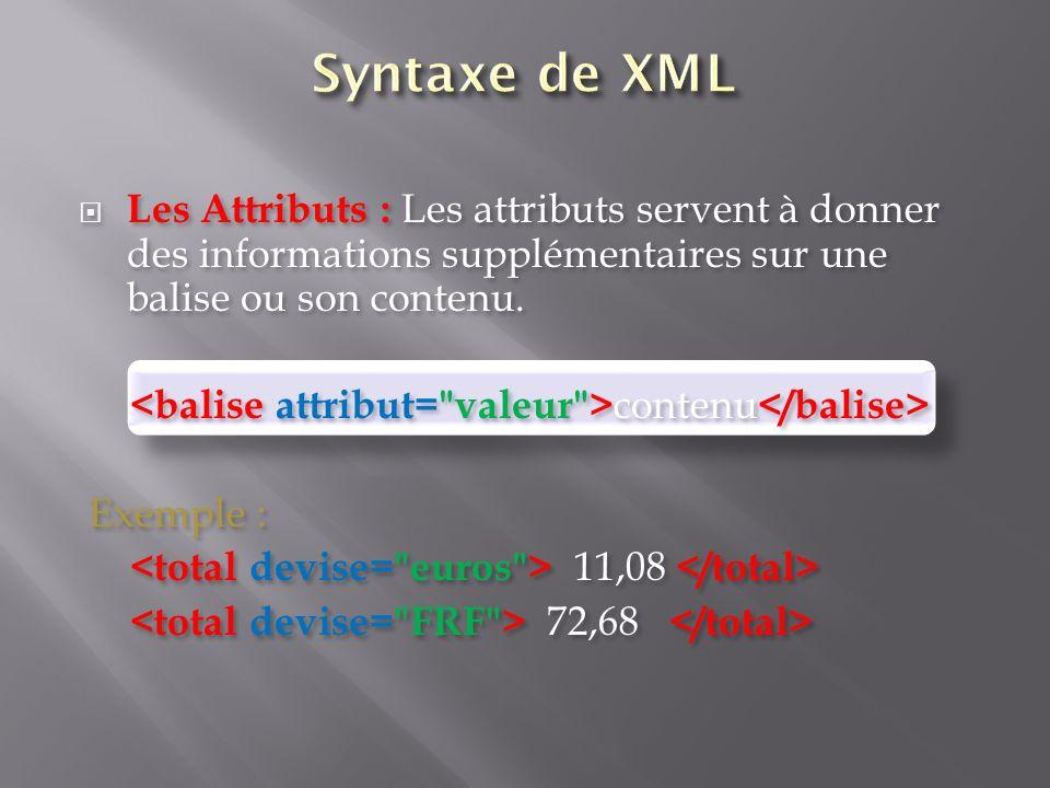 Les Attributs : Les attributs servent à donner des informations supplémentaires sur une balise ou son contenu. contenu Exemple : 11,08 72,68 Les Attri