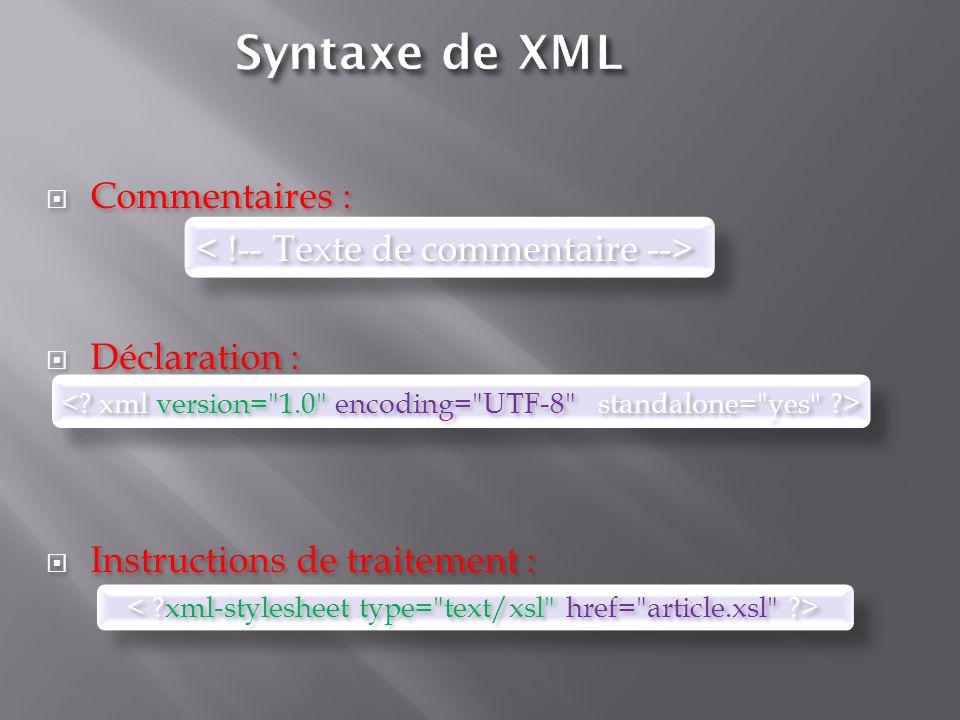 Formules mathématiques (MathML) Images (SVG) Flux RSS …