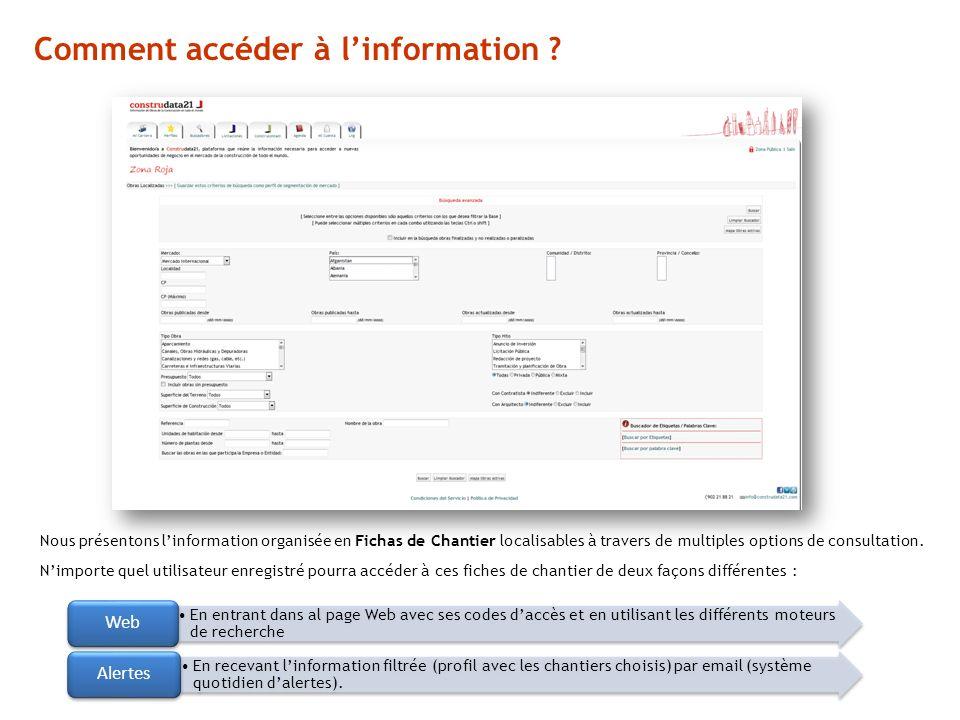 Comment accéder à linformation ? Nimporte quel utilisateur enregistré pourra accéder à ces fiches de chantier de deux façons différentes : Nous présen