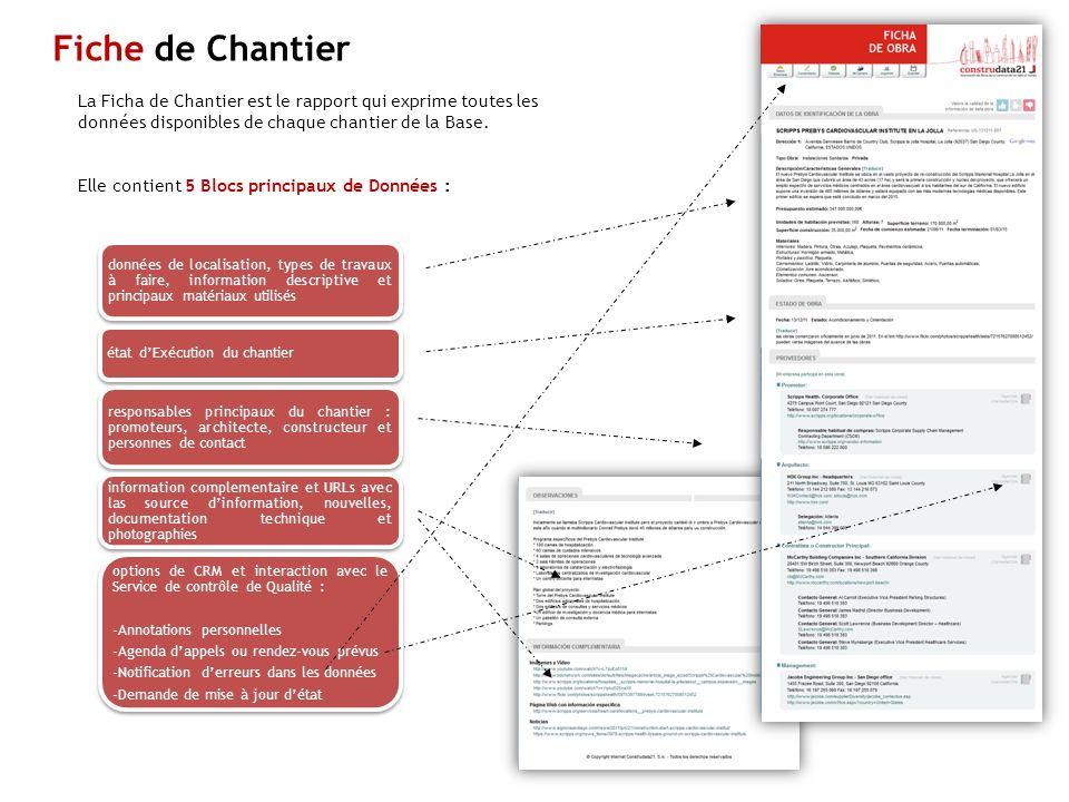 La Ficha de Chantier est le rapport qui exprime toutes les données disponibles de chaque chantier de la Base. Elle contient 5 Blocs principaux de Donn