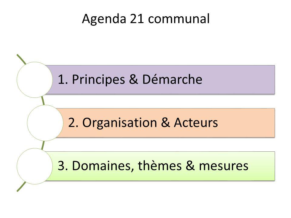 Agenda 21 communal 1. Principes & Démarche 2. Organisation & Acteurs 3. Domaines, thèmes & mesures